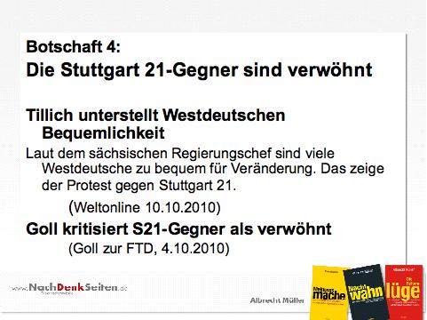 Grafik 6: Stuttgart 21