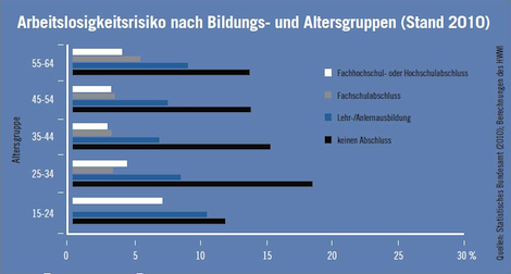 derivativen produktionsfaktor gutenberg