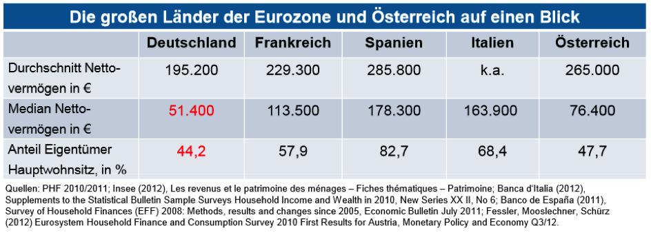 wachstumsmodell österreich pdf
