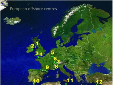 European offshore centres