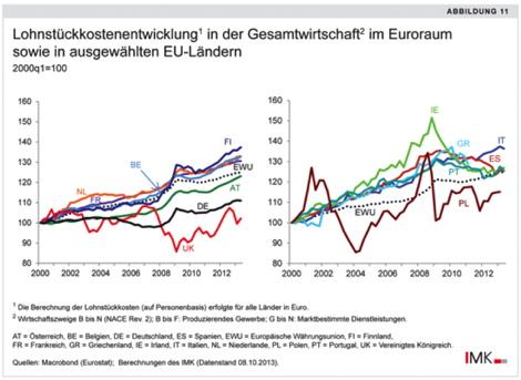 Europa im Würgegriff des Wettbewerbspakts