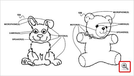 Patentantrag von Google: »Gruselige« Spielzeug-Puppe mit Mikrofonen, Kameras und WLAN