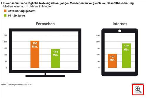 Charmant Digitale Medien Fortsetzen Probe Bilder - Beispiel ...