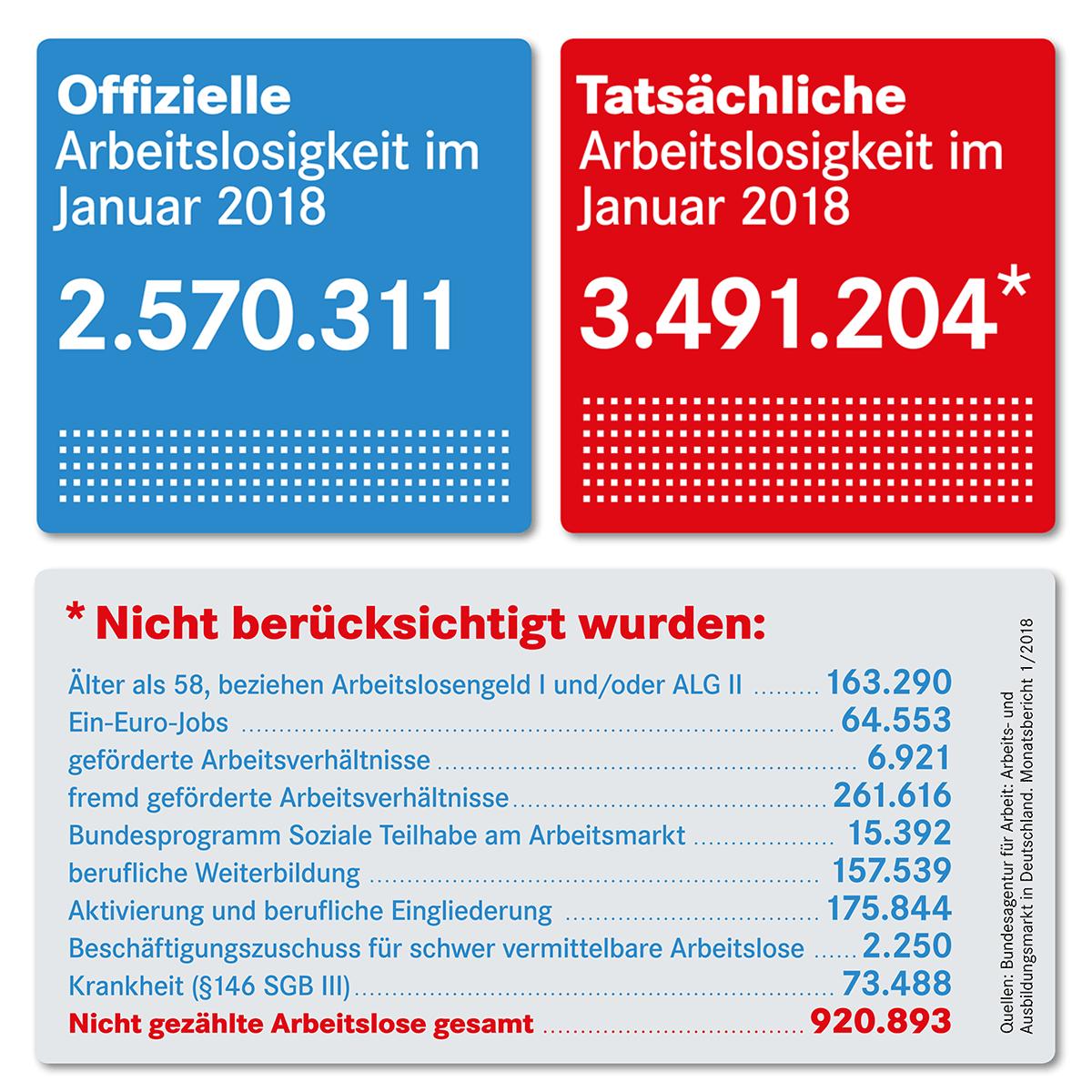 Großartig Wiederaufnahme Von Zielobjekten Für Den Einzelhandel ...