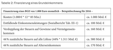 wiederholen. Und auch im Bund haben Grüne und AfD die SPD bereits in ...