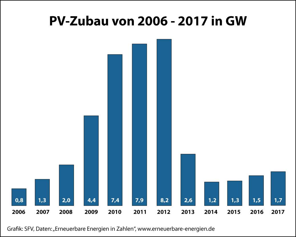 Runder Tisch Stuttgart Energie, Geldsystem, Gesundheit