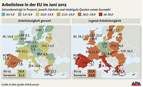 Grafik: Arbeitslose in EU - 2012